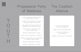 Pledges concerning 'Youth' made by Progressive Party of Maldives (PPM) and the Maldives Democratic Party (MDP)-led Coalition Alliance for the 2018 presidential elections. IMAGE: THE EDITION