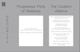 Pledges concerning 'Security' made by Progressive Party of Maldives (PPM) and the Maldives Democratic Party (MDP)-led Coalition Alliance for the 2018 presidential elections. IMAGE: THE EDITION