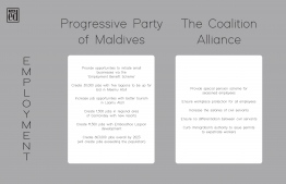 Pledges concerning 'Employment' made by Progressive Party of Maldives (PPM) and the Maldives Democratic Party (MDP)-led Coalition Alliance for the 2018 presidential elections. IMAGE: THE EDITION